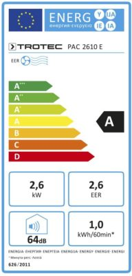 TROTEC PAC 2610E Energie